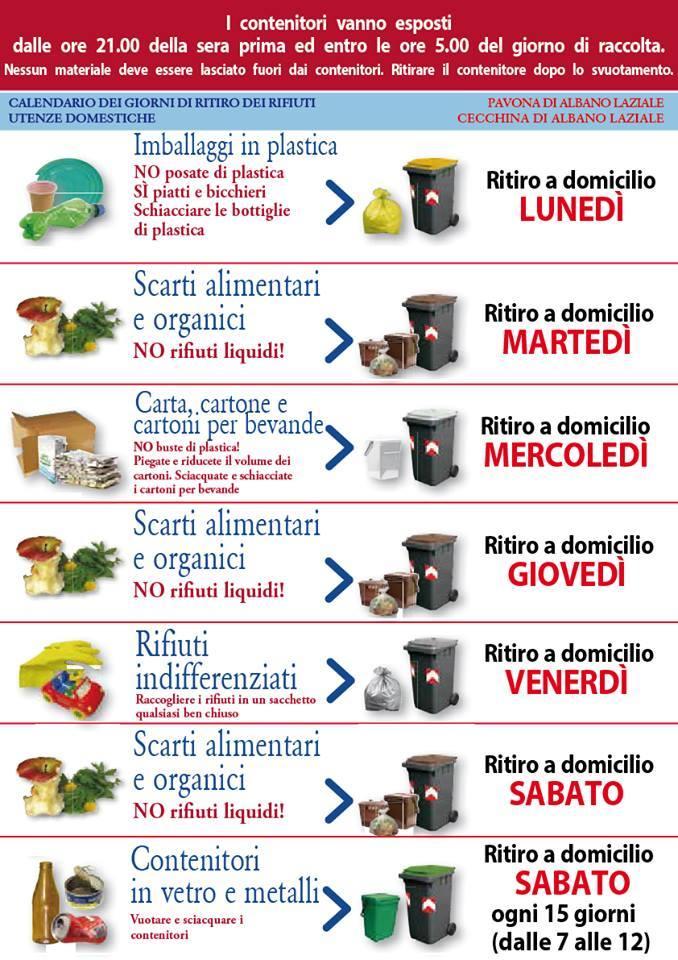 Calendario Raccolta Differenziata Sanremo.Raccolta Differenziata Pavona Info